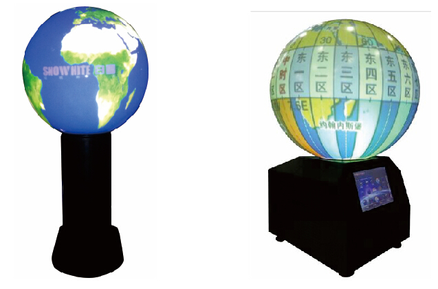 Interactive Rear Spherical System